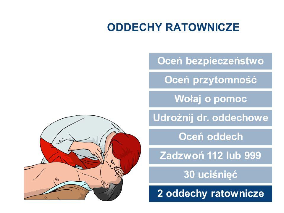 ODDECHY RATOWNICZE Oceń bezpieczeństwo Oceń przytomność Wołaj o pomoc Udrożnij dr. oddechowe Oceń oddech Zadzwoń 112 lub 999 30 uciśnięć 2 oddechy rat