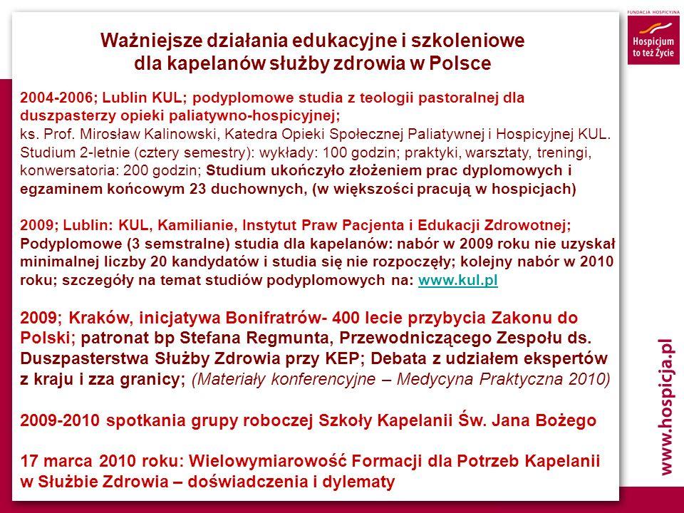 Ważniejsze działania edukacyjne i szkoleniowe dla kapelanów służby zdrowia w Polsce 2004-2006; Lublin KUL; podyplomowe studia z teologii pastoralnej d