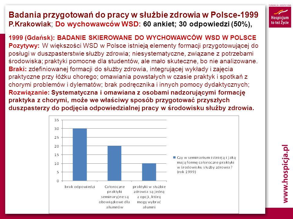 Badania przygotowań do pracy w służbie zdrowia w Polsce-1999 P.Krakowiak; Do wychowawców WSD: 60 ankiet; 30 odpowiedzi (50%), 1999 (Gdańsk): BADANIE S