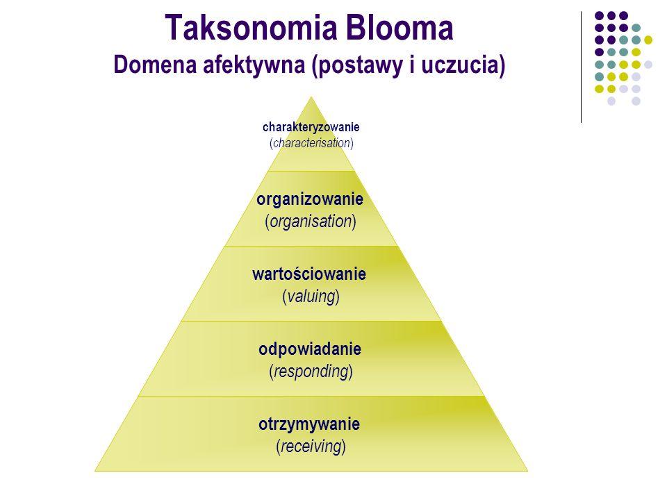 Taksonomia Blooma Domena afektywna (postawy i uczucia) charakteryzowanie ( characterisation ) organizowanie ( organisation ) wartościowanie ( valuing