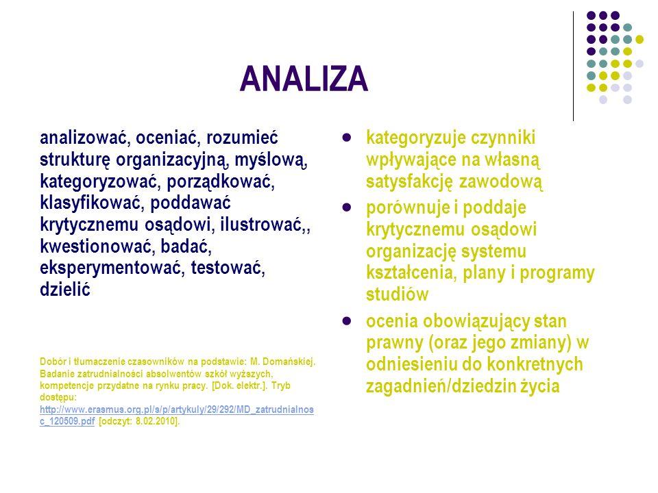 ANALIZA analizować, oceniać, rozumieć strukturę organizacyjną, myślową, kategoryzować, porządkować, klasyfikować, poddawać krytycznemu osądowi, ilustr