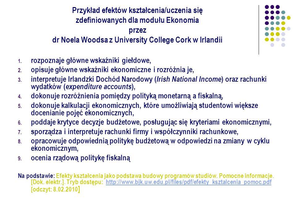 Przykład efektów kształcenia/uczenia się zdefiniowanych dla modułu Ekonomia przez dr Noela Woodsa z University College Cork w Irlandii 1. rozpoznaje g