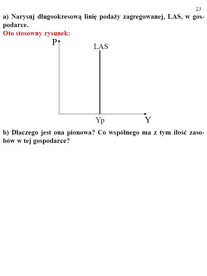 22 ZADANIE a) Narysuj długookresową linię podaży zagregowanej, LAS, w gos- podarce.