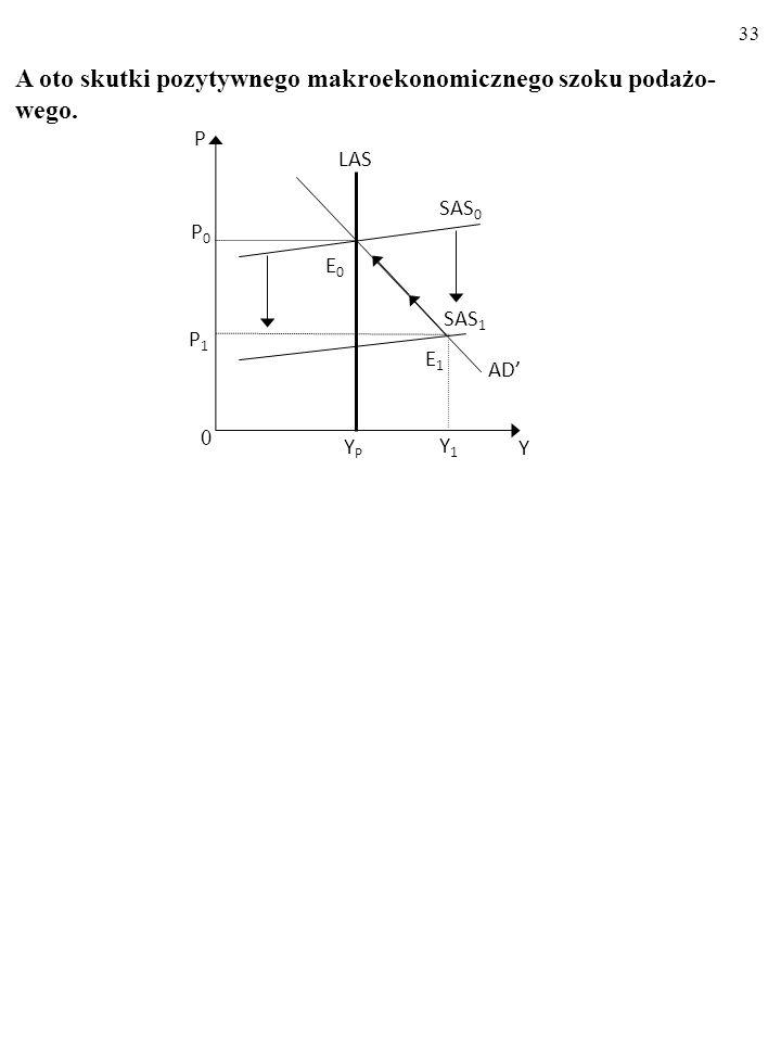 32 KRÓTKOOKRESOWE I DŁUGOOKRESOWE SKUTKI ZMIAN PODAŻY W GOSPODARCE (PRZYKŁADY) Negatywny makroekonomiczny szok podażowy (ropa drożeje…) przesuwa linię