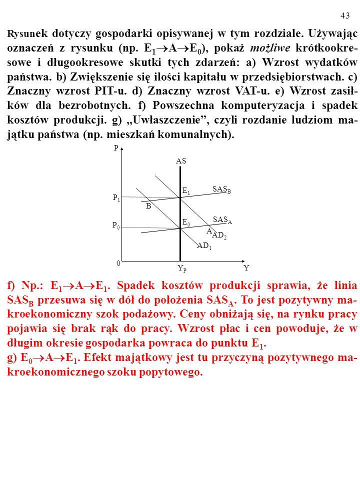 Rysun ek dotyczy gospodarki opisywanej w tym rozdziale. Używając oznaczeń z rysunku (np. E 1 A E 0 ), pokaż możliwe krótkookre- sowe i długookresowe s