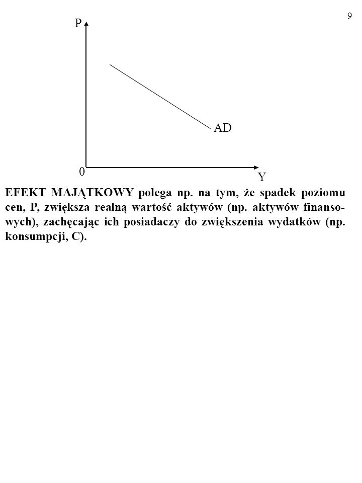 9 EFEKT MAJĄTKOWY polega np.na tym, że spadek poziomu cen, P, zwiększa realną wartość aktywów (np.