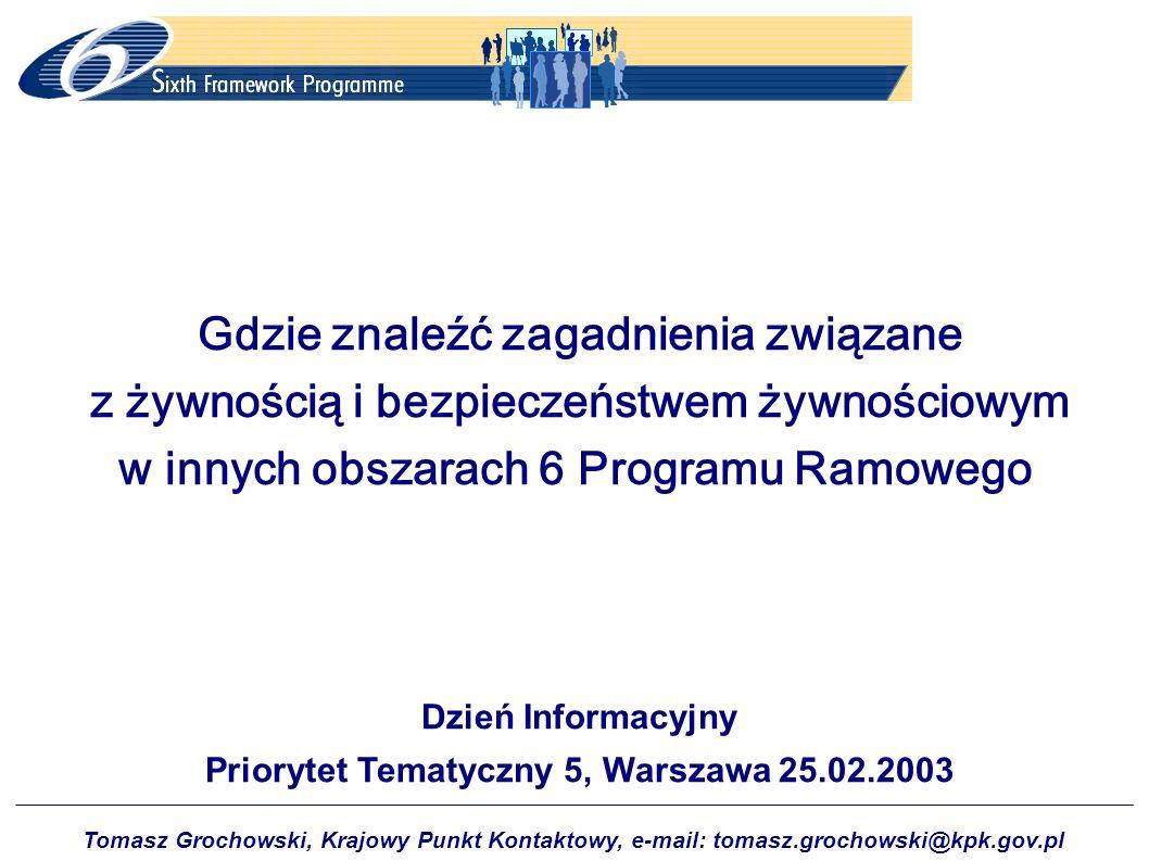 Tomasz Grochowski, Krajowy Punkt Kontaktowy, e-mail: tomasz.grochowski@kpk.gov.pl Gdzie znaleźć zagadnienia związane z żywnością i bezpieczeństwem żyw