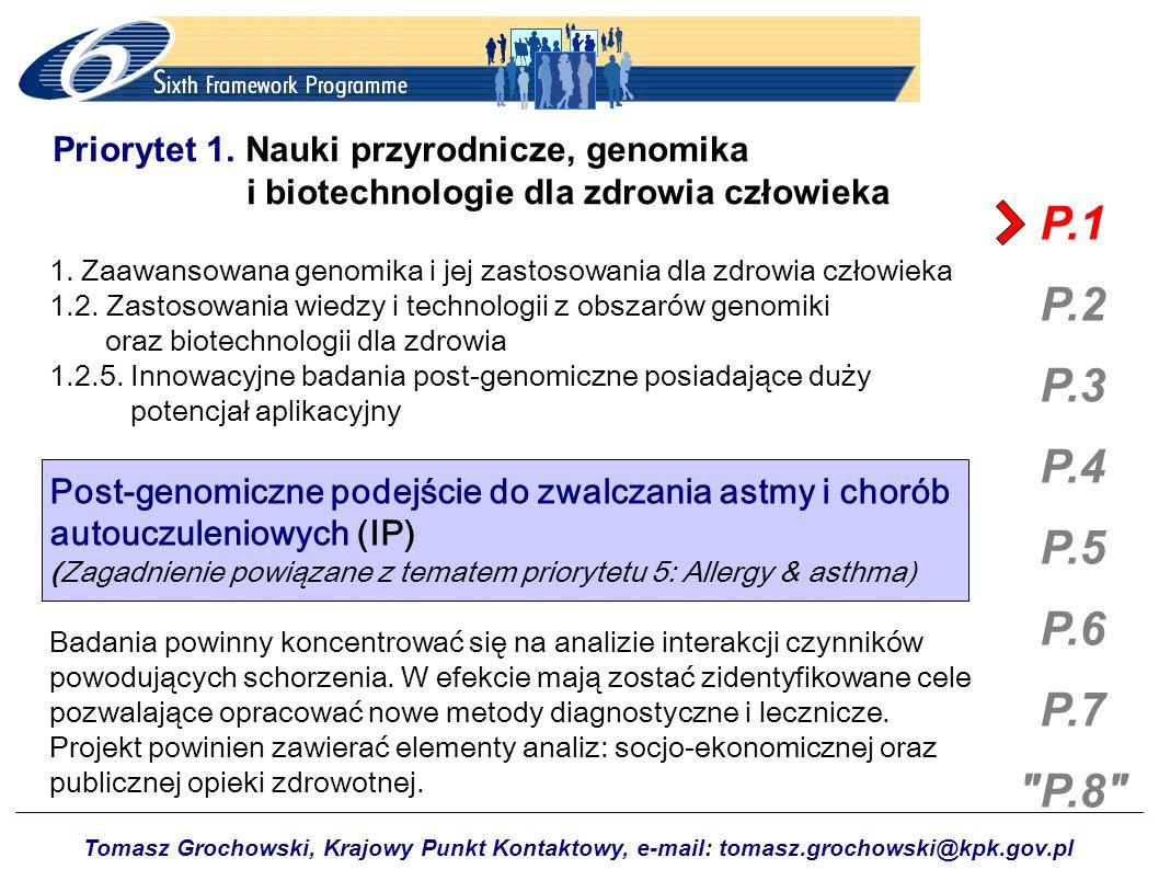 Tomasz Grochowski, Krajowy Punkt Kontaktowy, e-mail: tomasz.grochowski@kpk.gov.pl P.1 P.2 P.3 P.4 P.5 P.6 P.7 P.8 Priorytet 1.