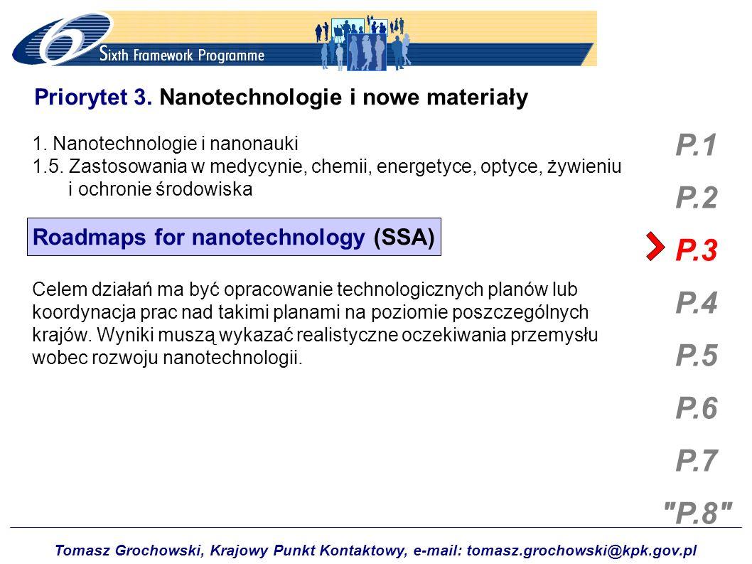 Tomasz Grochowski, Krajowy Punkt Kontaktowy, e-mail: tomasz.grochowski@kpk.gov.pl P.1 P.2 P.3 P.4 P.5 P.6 P.7 P.8 Priorytet 6.
