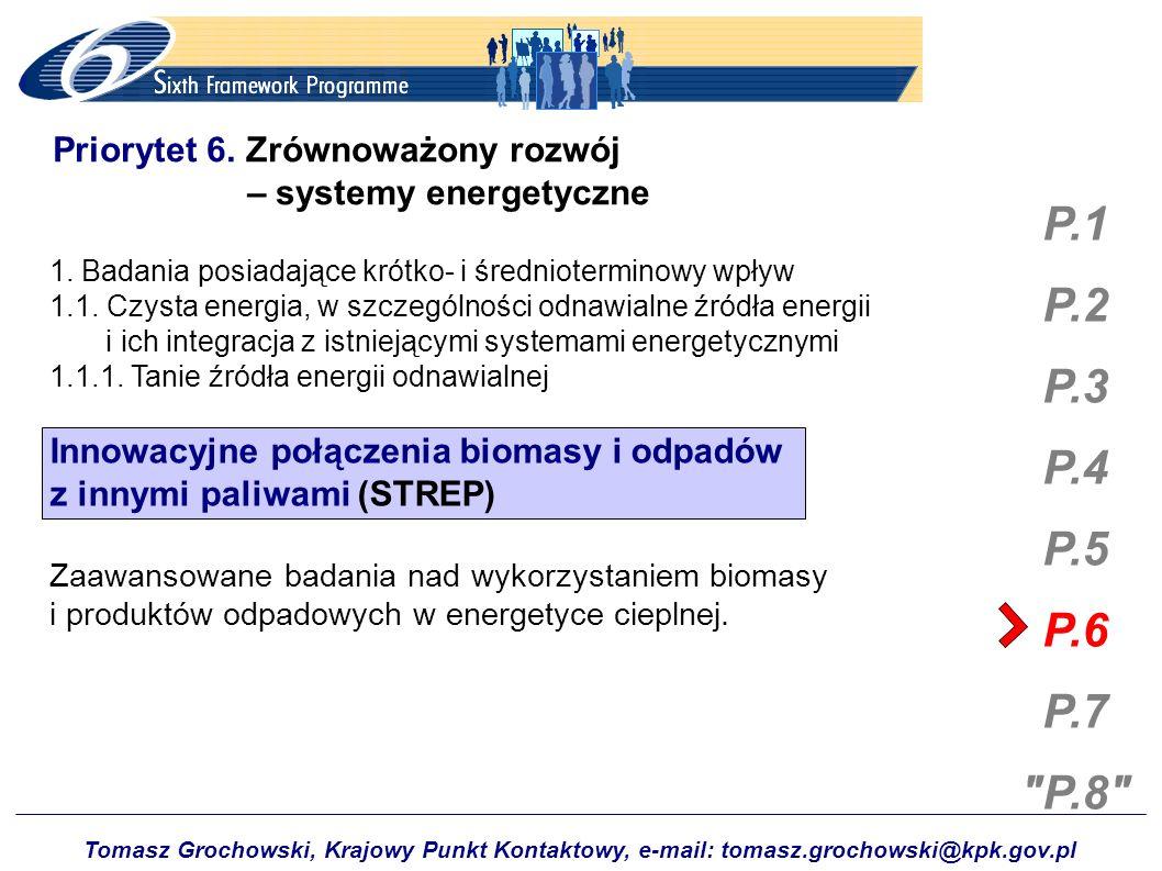 Tomasz Grochowski, Krajowy Punkt Kontaktowy, e-mail: tomasz.grochowski@kpk.gov.pl Informacje dotyczące konkursu w tzw.
