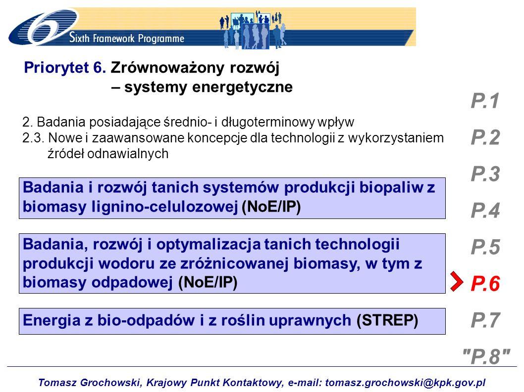 Tomasz Grochowski, Krajowy Punkt Kontaktowy, e-mail: tomasz.grochowski@kpk.gov.pl Dziękuję za uwagę Dzień Informacyjny Priorytet Tematyczny 5, Warszawa 25.02.2003