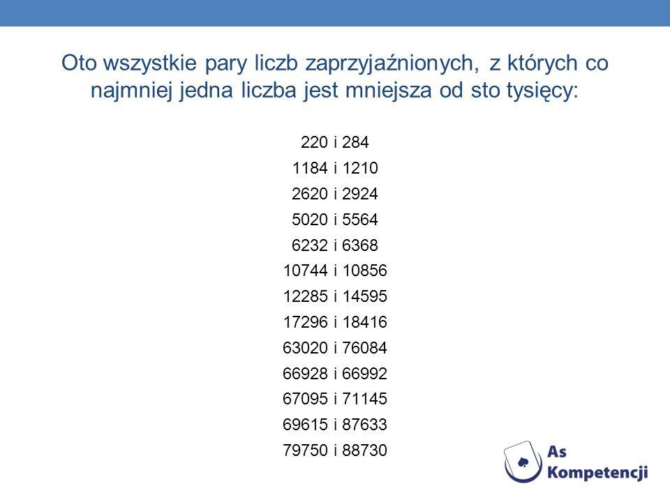 Oto wszystkie pary liczb zaprzyjaźnionych, z których co najmniej jedna liczba jest mniejsza od sto tysięcy: 220 i 284 1184 i 1210 2620 i 2924 5020 i 5