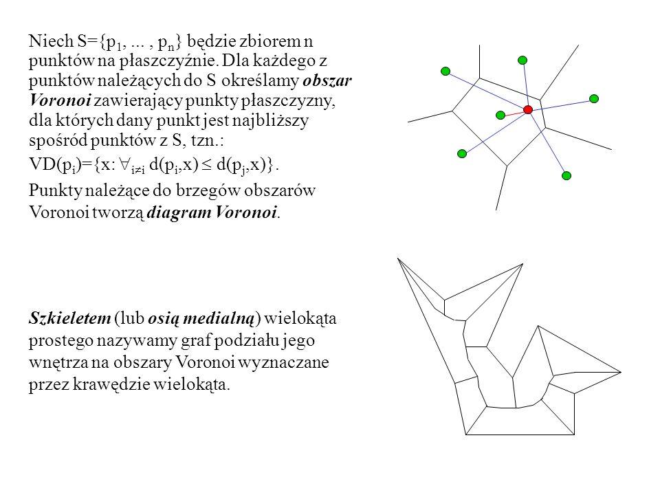 Niech S={p 1,..., p n } będzie zbiorem n punktów na płaszczyźnie. Dla każdego z punktów należących do S określamy obszar Voronoi zawierający punkty pł