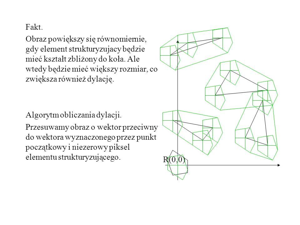 W podobny sposób jak uwypuklenie można pogrubiać obraz w celu znalezienia podziału odpowiadającego diagramowi Voronoi (należy uważać, aby rosnące obszary nie naszły na siebie).