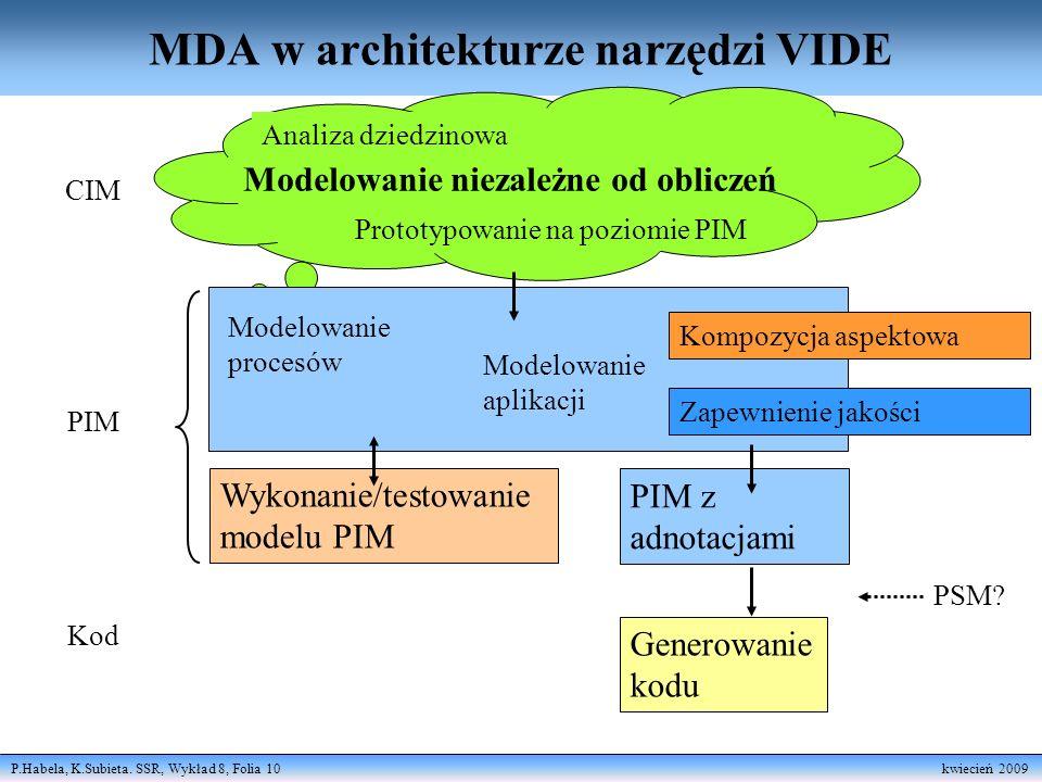 P.Habela, K.Subieta. SSR, Wykład 8, Folia 10 kwiecień 2009 MDA w architekturze narzędzi VIDE Modelowanie niezależne od obliczeń Analiza dziedzinowa Pr