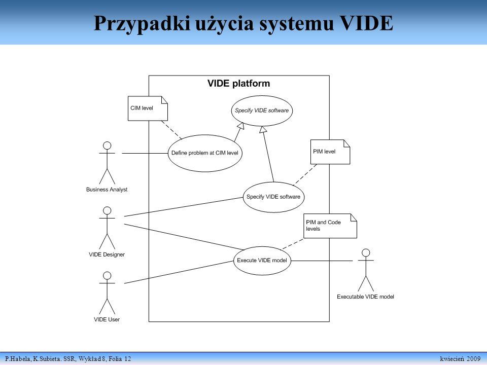 P.Habela, K.Subieta. SSR, Wykład 8, Folia 12 kwiecień 2009 Przypadki użycia systemu VIDE