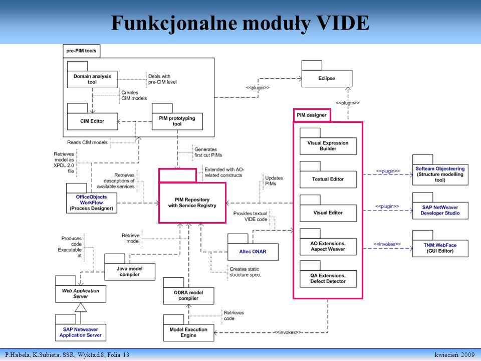 P.Habela, K.Subieta. SSR, Wykład 8, Folia 13 kwiecień 2009 Funkcjonalne moduły VIDE
