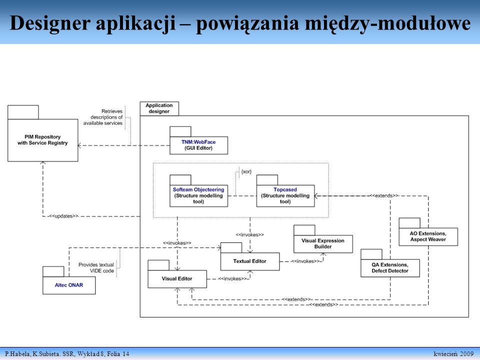 P.Habela, K.Subieta. SSR, Wykład 8, Folia 14 kwiecień 2009 Designer aplikacji – powiązania między-modułowe