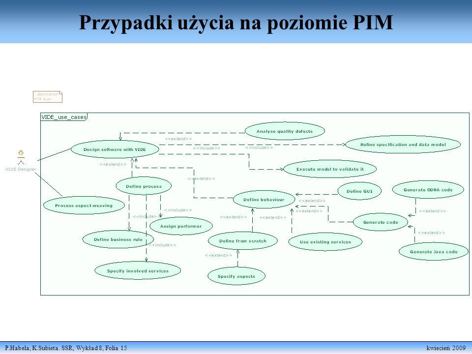 P.Habela, K.Subieta. SSR, Wykład 8, Folia 15 kwiecień 2009 Przypadki użycia na poziomie PIM