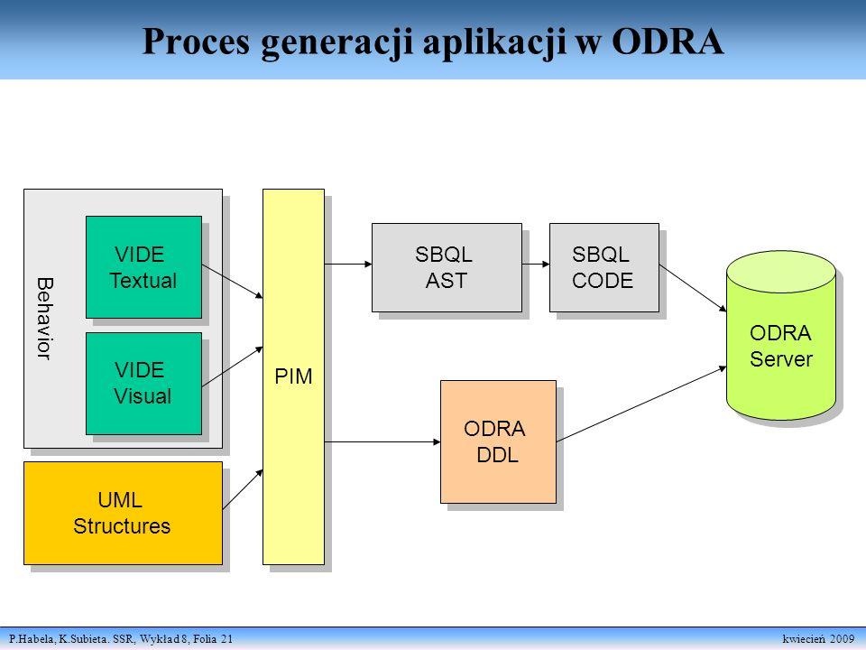 P.Habela, K.Subieta. SSR, Wykład 8, Folia 21 kwiecień 2009 Proces generacji aplikacji w ODRA Behavior VIDE Textual VIDE Textual VIDE Visual VIDE Visua
