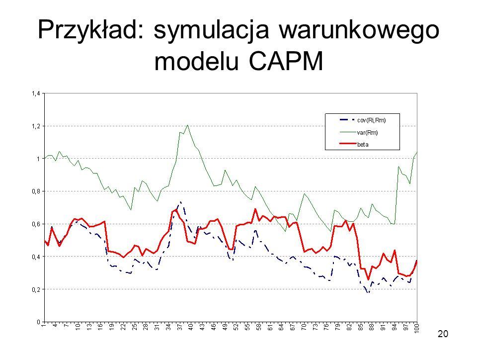20 Przykład: symulacja warunkowego modelu CAPM
