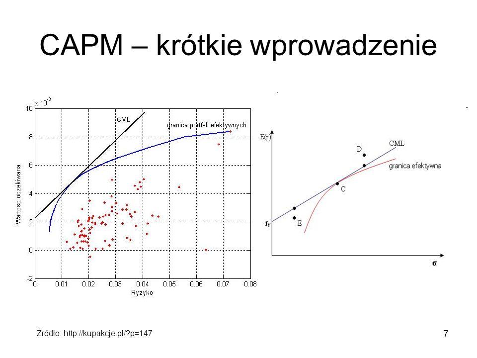 8 CAPM – krótkie wprowadzenie Granica portfeli efektywnych (efficient frontier) Prosta CML (capital market line) wyznacza model CAPM: Portfel efektywny leży na prostej CML