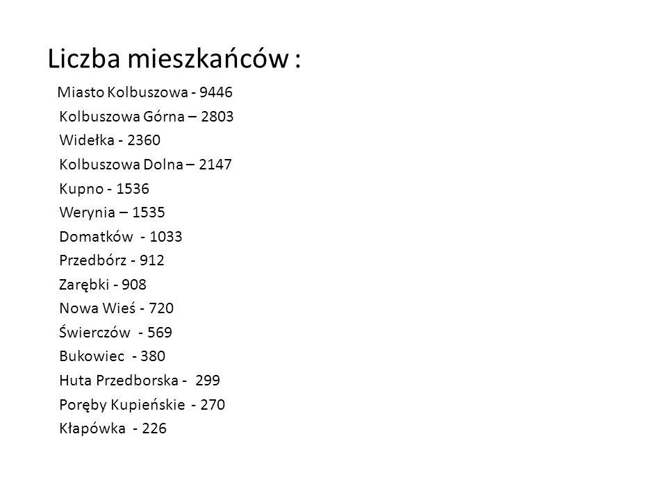 Liczba mieszkańców : Miasto Kolbuszowa - 9446 Kolbuszowa Górna – 2803 Widełka - 2360 Kolbuszowa Dolna – 2147 Kupno - 1536 Werynia – 1535 Domatków - 10