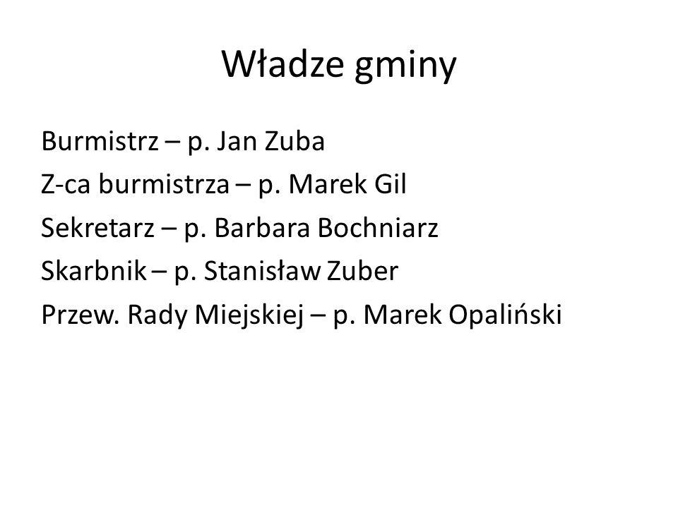 Władze gminy Burmistrz – p. Jan Zuba Z-ca burmistrza – p. Marek Gil Sekretarz – p. Barbara Bochniarz Skarbnik – p. Stanisław Zuber Przew. Rady Miejski