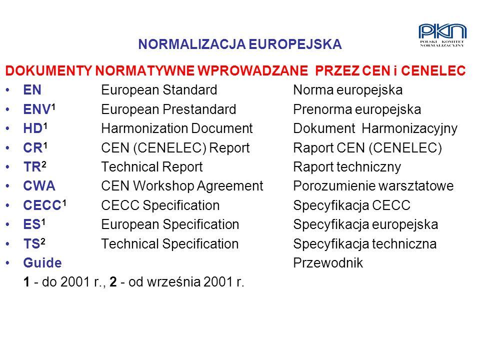 NORMALIZACJA EUROPEJSKA DOKUMENTY NORMATYWNE WPROWADZANE PRZEZ CEN i CENELEC ENEuropean StandardNorma europejska ENV 1 European PrestandardPrenorma eu