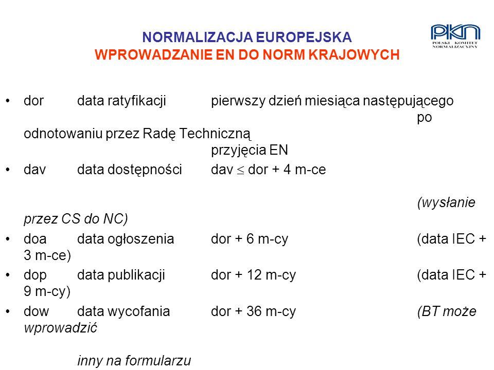 NORMALIZACJA EUROPEJSKA WPROWADZANIE EN DO NORM KRAJOWYCH dordata ratyfikacjipierwszy dzień miesiąca następującego po odnotowaniu przez Radę Techniczn