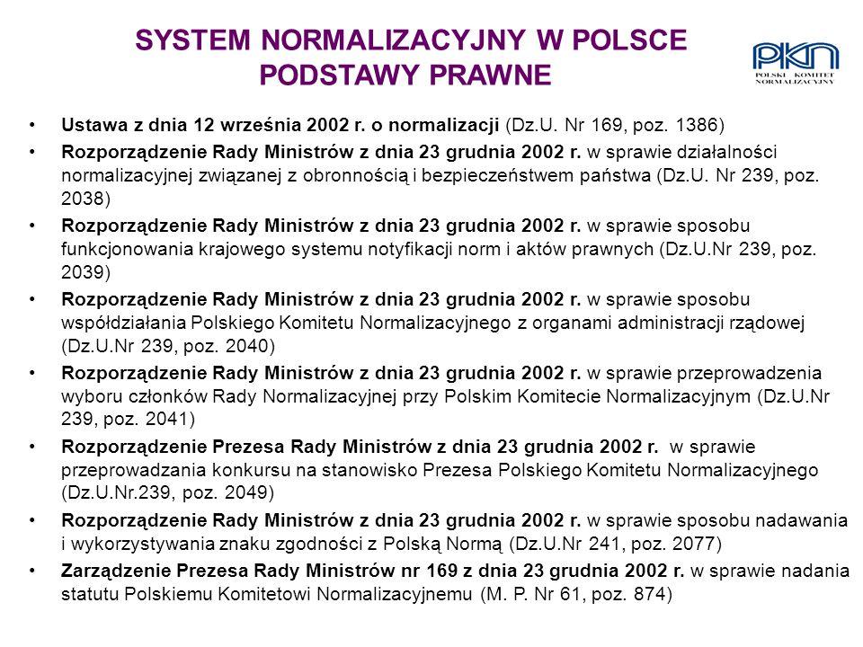 SYSTEM NORMALIZACYJNY W POLSCE PODSTAWY PRAWNE Ustawa z dnia 12 września 2002 r. o normalizacji (Dz.U. Nr 169, poz. 1386) Rozporządzenie Rady Ministró