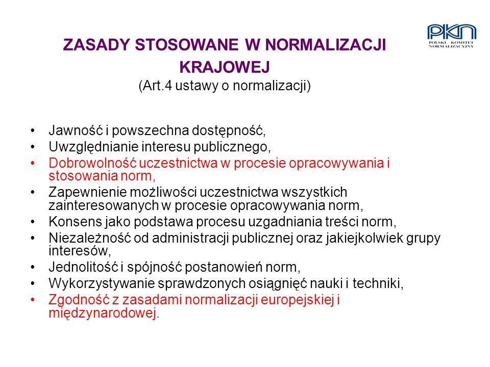 ZASADY STOSOWANE W NORMALIZACJI KRAJOWEJ (Art.4 ustawy o normalizacji) Jawność i powszechna dostępność, Uwzględnianie interesu publicznego, Dobrowolno