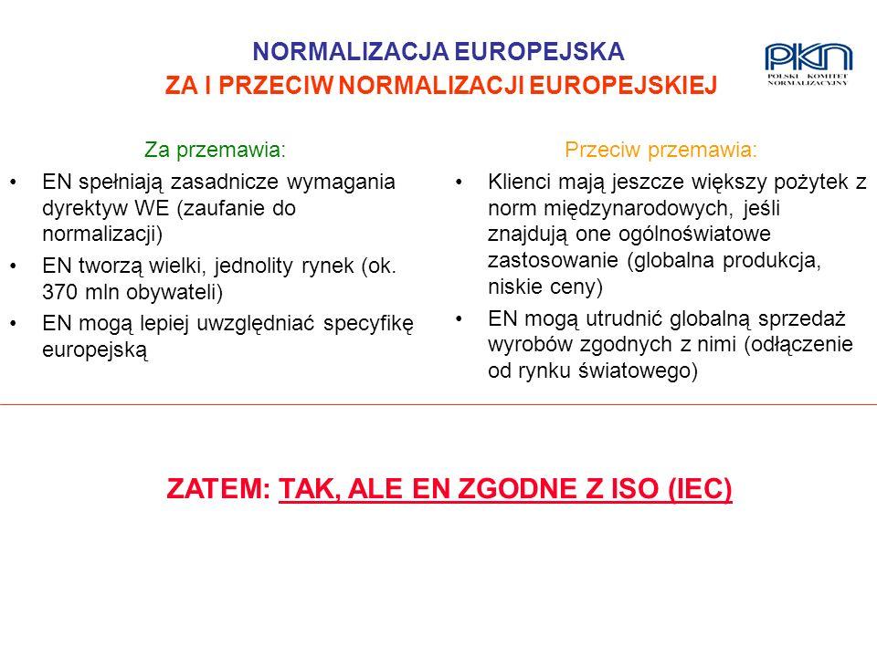 NORMALIZACJA EUROPEJSKA ZA I PRZECIW NORMALIZACJI EUROPEJSKIEJ Za przemawia: EN spełniają zasadnicze wymagania dyrektyw WE (zaufanie do normalizacji)