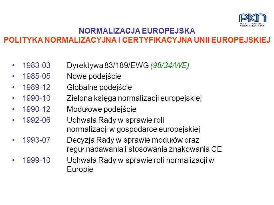 NORMALIZACJA EUROPEJSKA POLITYKA NORMALIZACYJNA I CERTYFIKACYJNA UNII EUROPEJSKIEJ 1983-03Dyrektywa 83/189/EWG (98/34/WE) 1985-05Nowe podejście 1989-1