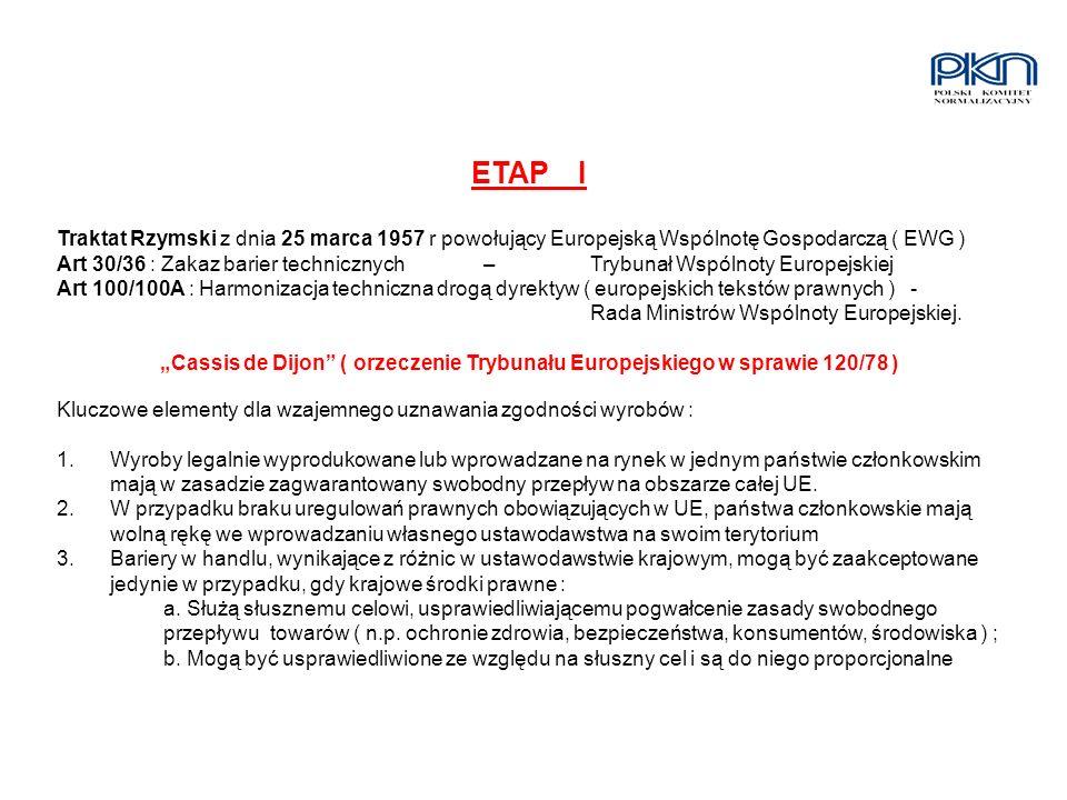 ETAPI Traktat Rzymski z dnia 25 marca 1957 r powołujący Europejską Wspólnotę Gospodarczą ( EWG ) Art 30/36 : Zakaz barier technicznych–Trybunał Wspóln