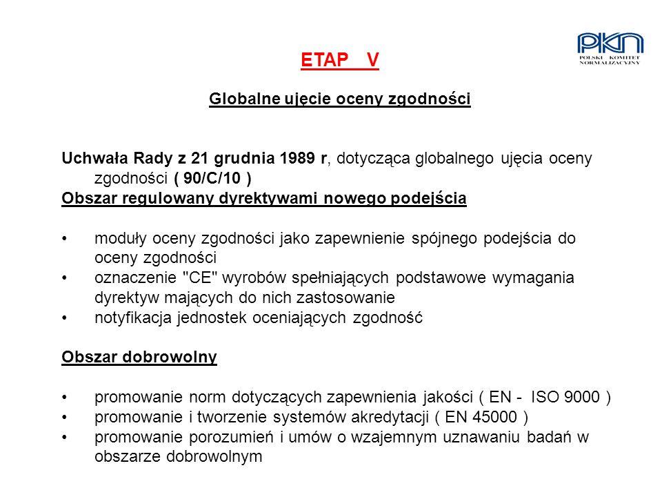 ETAPV Globalne ujęcie oceny zgodności Uchwała Rady z 21 grudnia 1989 r, dotycząca globalnego ujęcia oceny zgodności ( 90/C/10 ) Obszar regulowany dyre