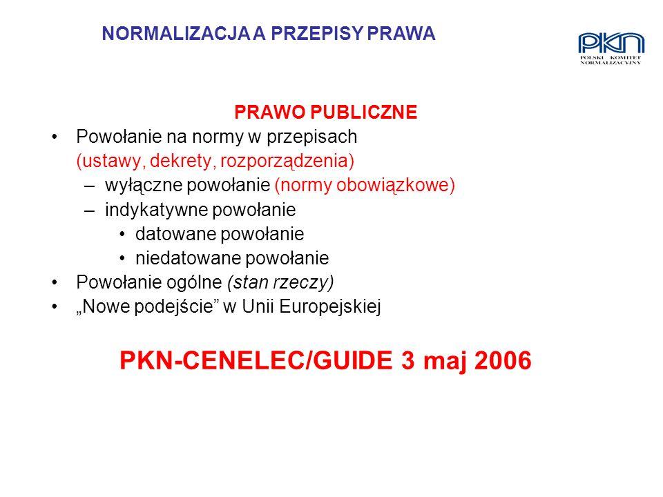 PRAWO PUBLICZNE Powołanie na normy w przepisach (ustawy, dekrety, rozporządzenia) –wyłączne powołanie (normy obowiązkowe) –indykatywne powołanie datow