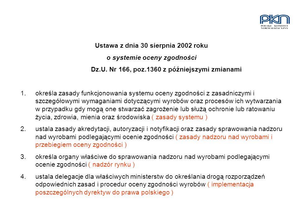 Ustawa z dnia 30 sierpnia 2002 roku o systemie oceny zgodności Dz.U. Nr 166, poz.1360 z późniejszymi zmianami 1.określa zasady funkcjonowania systemu