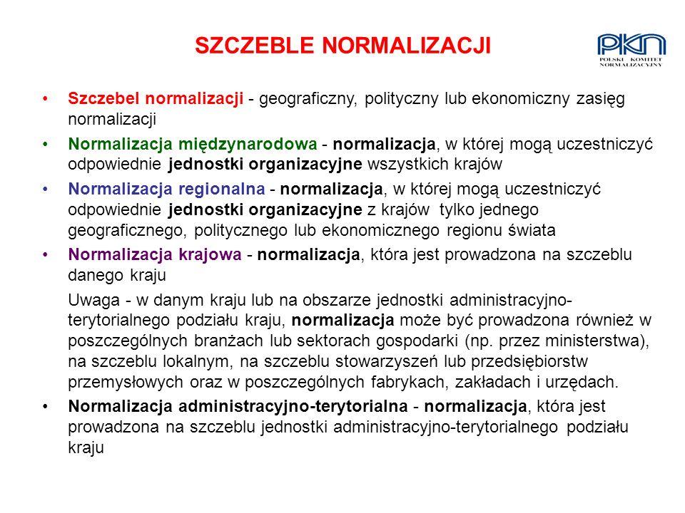 SZCZEBLE NORMALIZACJI Szczebel normalizacji - geograficzny, polityczny lub ekonomiczny zasięg normalizacji Normalizacja międzynarodowa - normalizacja,