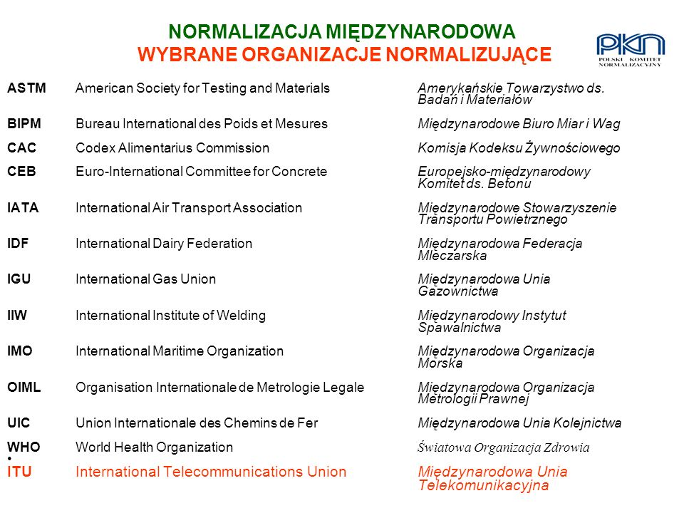NORMALIZACJA MIĘDZYNARODOWA Dokumenty normatywne ISO i IEC ISOInternational Standard Norma międzynarodowa (ISO) IECInternational Standard Norma międzynarodowa (IEC) TRTechnical Report Raport techniczny ITAIndustry Technical Agreement Porozumienie techniczne przemysłu IWA 2 Industry Workshop Agreement Porozumienie warsztatowe przemysłu TATechnical AgreementPorozumienie techniczne (ISO) TPTechnical ProfileProfil techniczny (ISO) TSTechnical SpecificationSpecyfikacja techniczna (ISO) TTATechnology Trend Assessment Ocena tendencji w technice (IEC) ISO-PAS * ISO-PAS SpecificationsSpecyfikacja ISO-PAS IEC-PAS * IEC-PAS Specifications Specyfikacja IEC-PAS AMDAmendmentZmiana ADDAddendumDodatek CORCorrigendumPoprawka GUIDEGuidePrzewodnik * PAS Publicly Available SpecificationPowszechnie dostępna specyfikacja