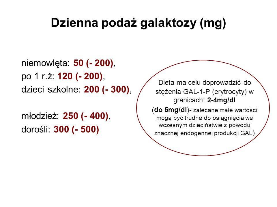 Dzienna podaż galaktozy (mg) niemowlęta: 50 (- 200), po 1 r.ż: 120 (- 200), dzieci szkolne: 200 (- 300), młodzież: 250 (- 400), dorośli: 300 (- 500) D