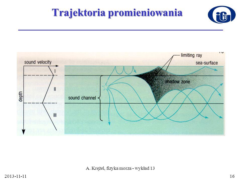 Trajektoria promieniowania 2013-11-11 A. Krężel, fizyka morza - wykład 13 16
