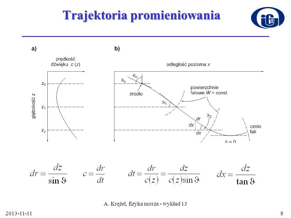Trajektoria promieniowania 2013-11-11 A. Krężel, fizyka morza - wykład 13 8