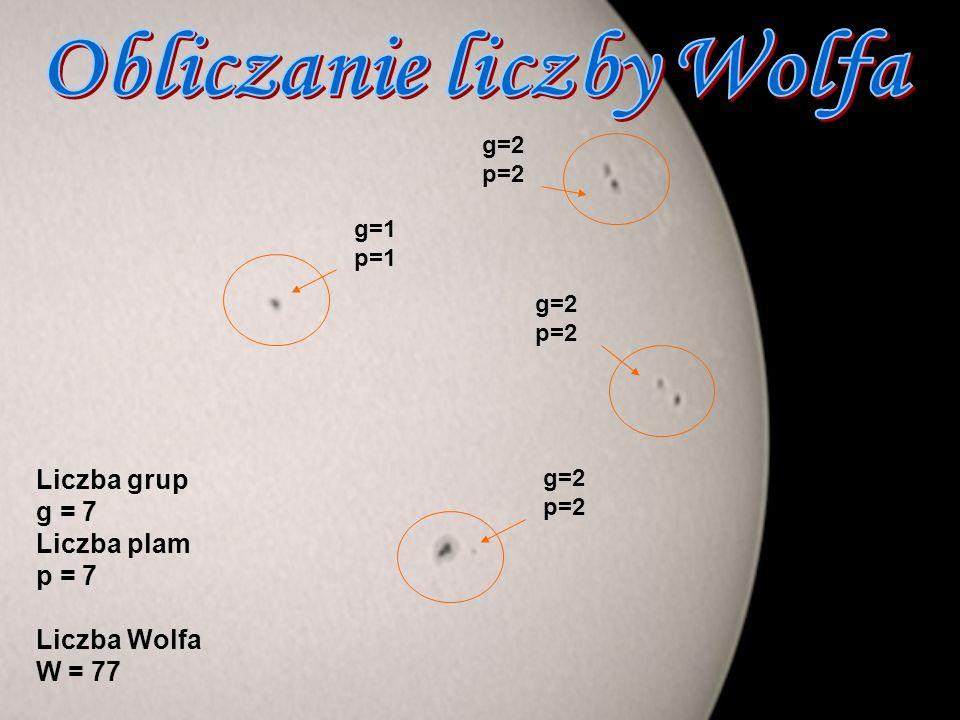 Liczba grup g = 7 Liczba plam p = 7 Liczba Wolfa W = 77 g=1 p=1 g=2 p=2 g=2 p=2 g=2 p=2