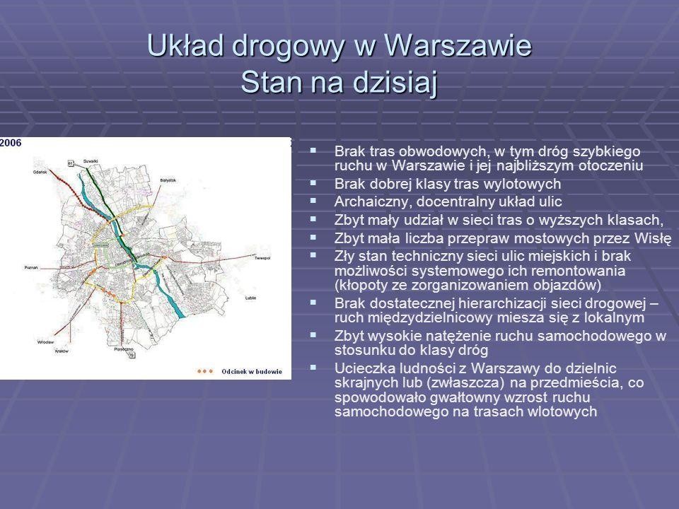 Układ drogowy w Warszawie Stan na dzisiaj Brak tras obwodowych, w tym dróg szybkiego ruchu w Warszawie i jej najbliższym otoczeniu Brak dobrej klasy t