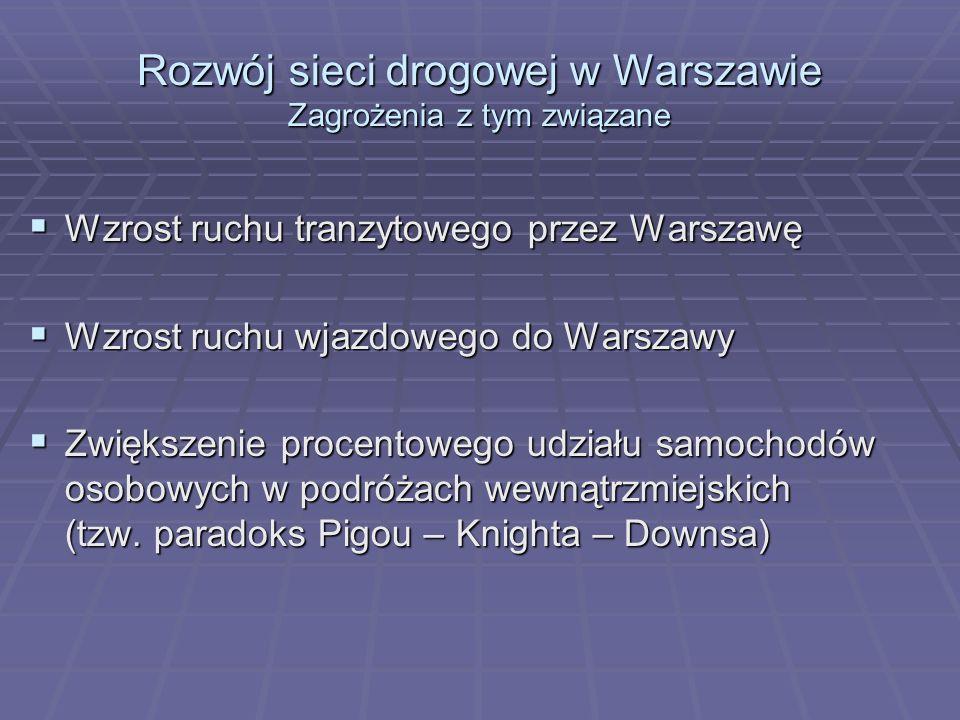 Rozwój sieci drogowej w Warszawie Zagrożenia z tym związane Wzrost ruchu tranzytowego przez Warszawę Wzrost ruchu tranzytowego przez Warszawę Wzrost r