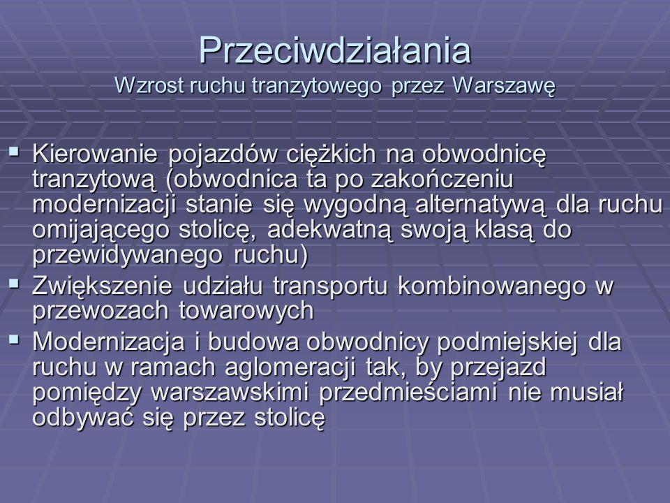 Przeciwdziałania Wzrost ruchu tranzytowego przez Warszawę Kierowanie pojazdów ciężkich na obwodnicę tranzytową (obwodnica ta po zakończeniu modernizac
