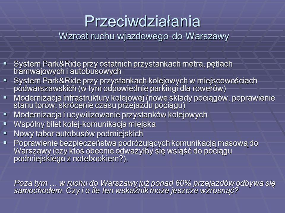Przeciwdziałania Wzrost ruchu wjazdowego do Warszawy System Park&Ride przy ostatnich przystankach metra, pętlach tramwajowych i autobusowych System Pa
