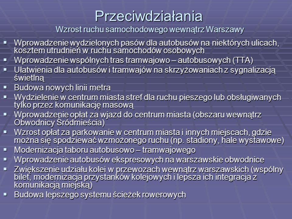 Przeciwdziałania Wzrost ruchu samochodowego wewnątrz Warszawy Wprowadzenie wydzielonych pasów dla autobusów na niektórych ulicach, kosztem utrudnień w