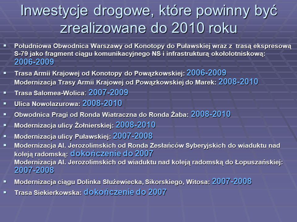 Inwestycje drogowe, które powinny być zrealizowane do 2010 roku Południowa Obwodnica Warszawy od Konotopy do Puławskiej wraz z trasą ekspresową S-79 j